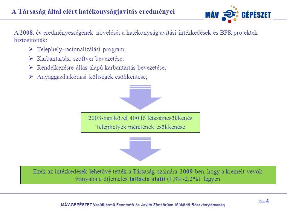 MÁV-GÉPÉSZET Vasútijármű Fenntartó és Javító Zártkörűen Működő Részvénytársaság Dia 4 A Társaság által elért hatékonyságjavítás eredményei A 2008. év