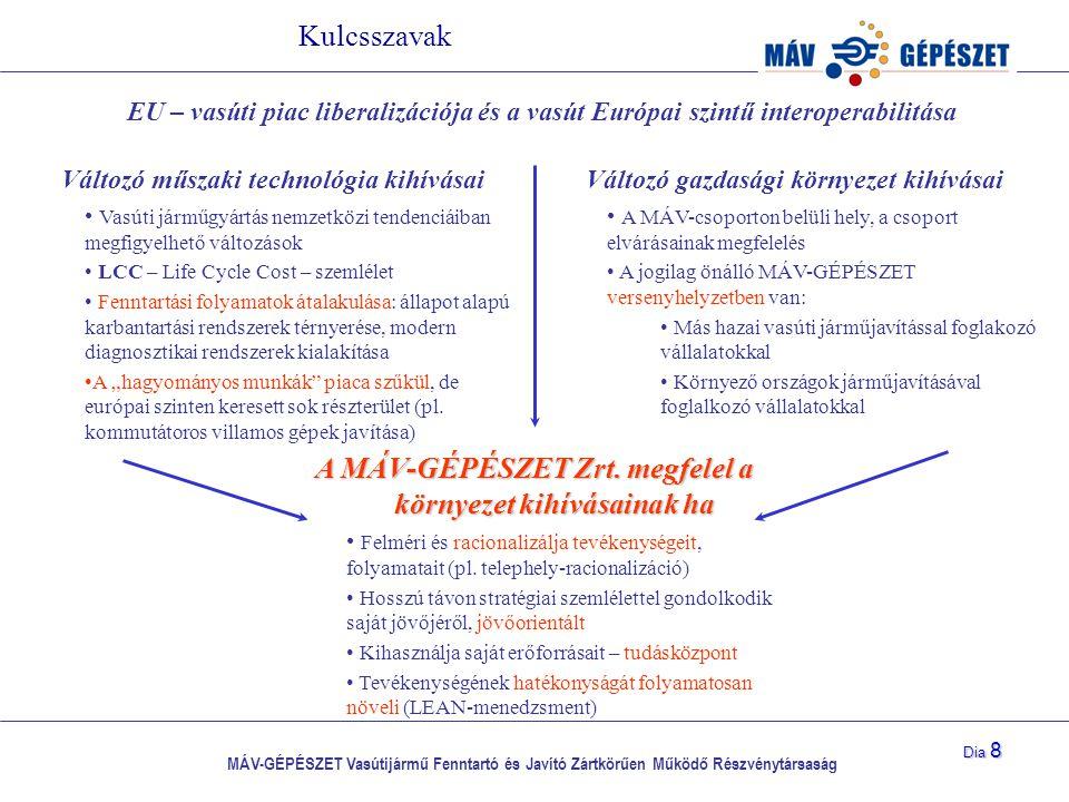 MÁV-GÉPÉSZET Vasútijármű Fenntartó és Javító Zártkörűen Működő Részvénytársaság Dia 8 Kulcsszavak EU – vasúti piac liberalizációja és a vasút Európai