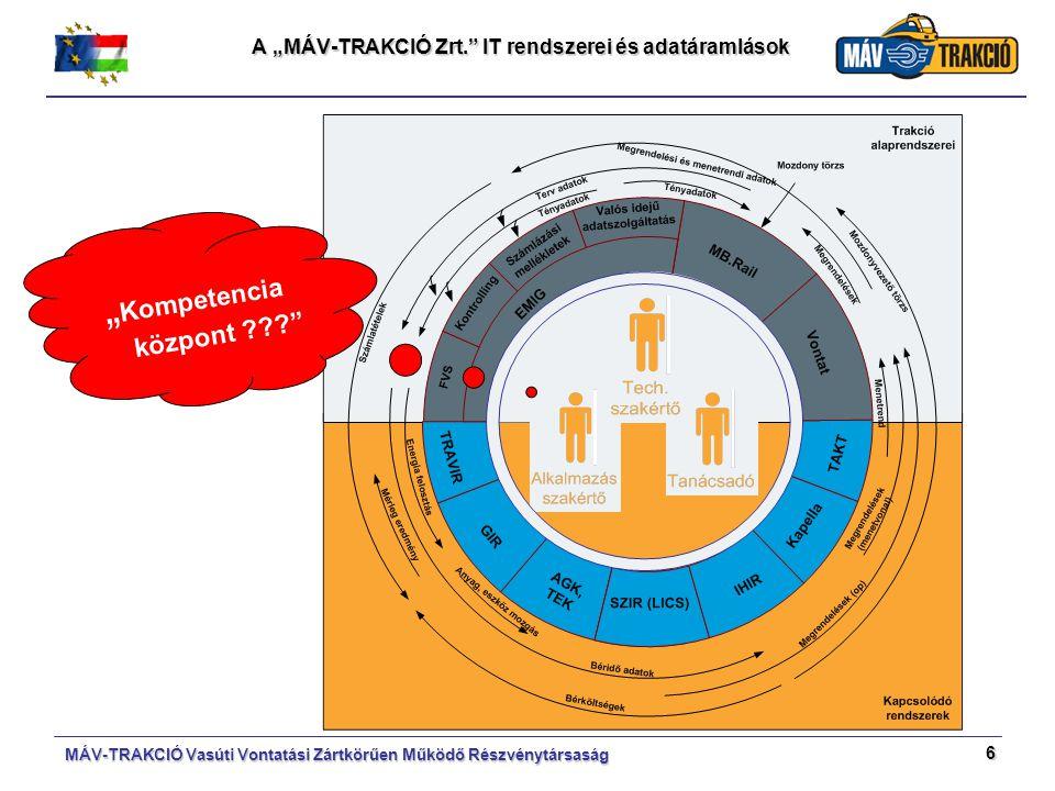 """MÁV-TRAKCIÓ Vasúti Vontatási Zártkörűen Működő Részvénytársaság6 A """"MÁV-TRAKCIÓ Zrt."""" IT rendszerei és adatáramlások MÁV-TRAKCIÓ Vasúti Vontatási Zárt"""