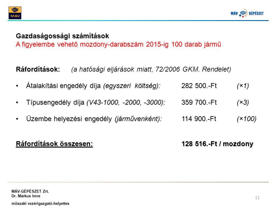 MÁV-GÉPÉSZET Zrt. Dr. Márkus Imre műszaki vezérigazgató-helyettes 11 Gazdaságossági számítások A figyelembe vehető mozdony-darabszám 2015-ig 100 darab