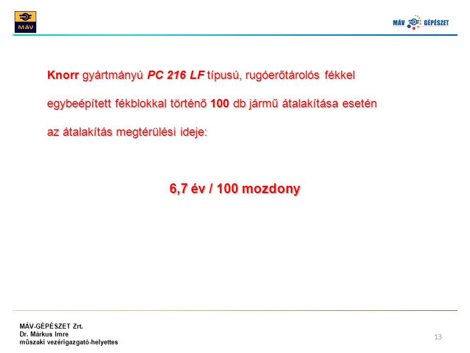 MÁV-GÉPÉSZET Zrt. Dr. Márkus Imre műszaki vezérigazgató-helyettes 13 Knorr gyártmányú PC 216 LF típusú, rugóerőtárolós fékkel egybeépített fékblokkal