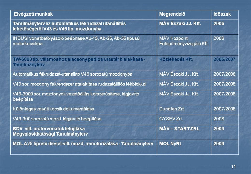 11 Elvégzett munkákMegrendelőIdőszak Tanulmányterv az automatikus fékrudazat utánállítás lehetőségéről V43 és V46 tip. mozdonyba MÁV Északi JJ. Kft.20