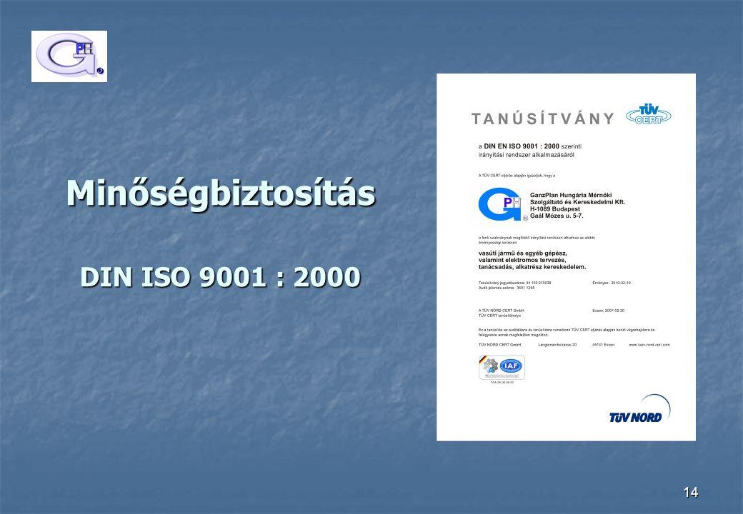14 Minőségbiztosítás DIN ISO 9001 : 2000