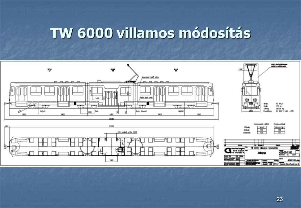 23 TW 6000 villamos módosítás
