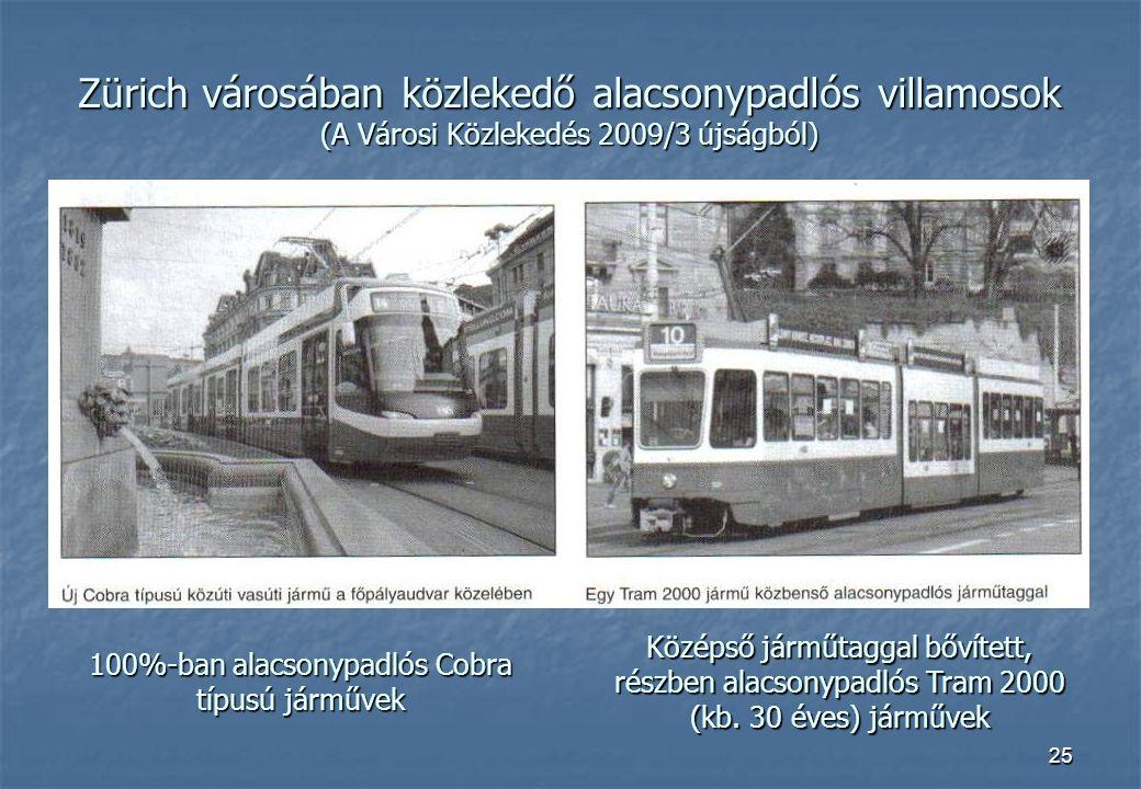 25 Zürich városában közlekedő alacsonypadlós villamosok (A Városi Közlekedés 2009/3 újságból) 100%-ban alacsonypadlós Cobra típusú járművek Középső já