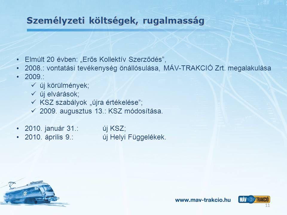 """Személyzeti költségek, rugalmasság 11 Elmúlt 20 évben: """"Erős Kollektív Szerződés"""", 2008.: vontatási tevékenység önállósulása, MÁV-TRAKCIÓ Zrt. megalak"""