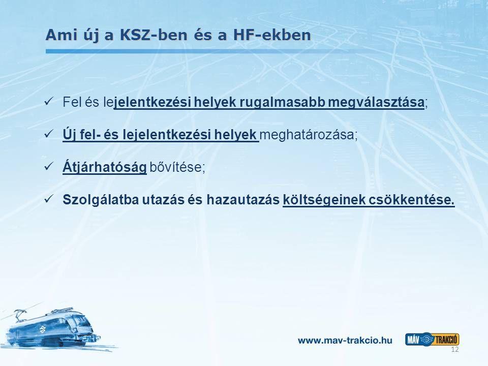 Ami új a KS Z -ben és a HF-ekben 12 Fel és lejelentkezési helyek rugalmasabb megválasztása; Új fel- és lejelentkezési helyek meghatározása; Átjárhatós