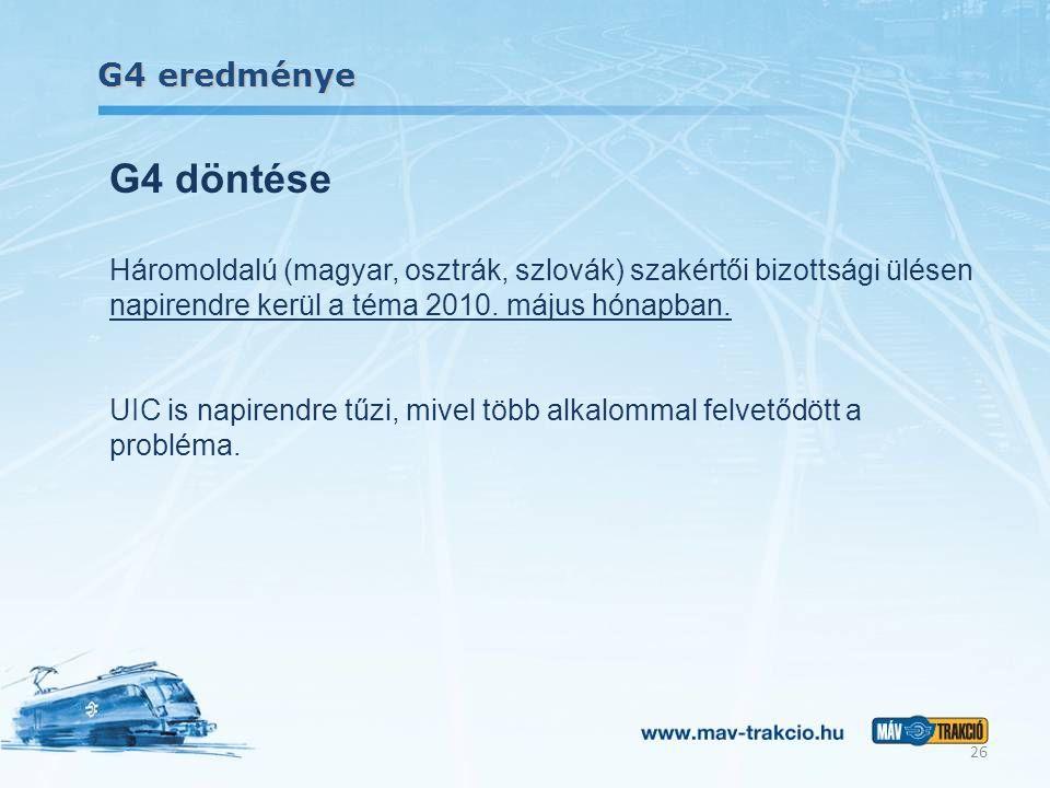 G4 eredménye 26 G4 döntése Háromoldalú (magyar, osztrák, szlovák) szakértői bizottsági ülésen napirendre kerül a téma 2010. május hónapban. UIC is nap