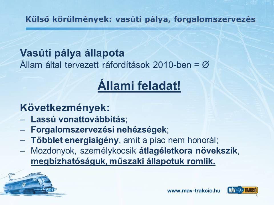 Külső körülmények: vasúti pálya, forgalomszervezés 3 Vasúti pálya állapota Állam által tervezett ráfordítások 2010-ben = Ø Állami feladat! Következmén