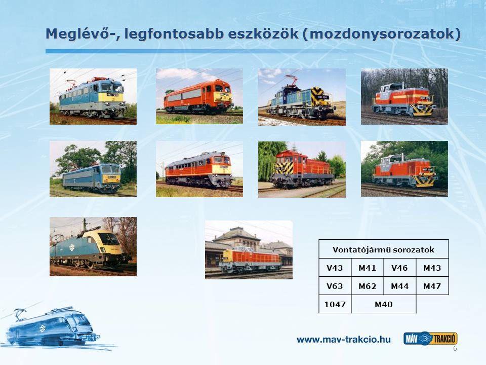 Meglévő-, legfontosabb eszközök (mozdonysorozatok) 6 Vontatójármű sorozatok V43M41V46M43 V63M62M44M47 1047M40
