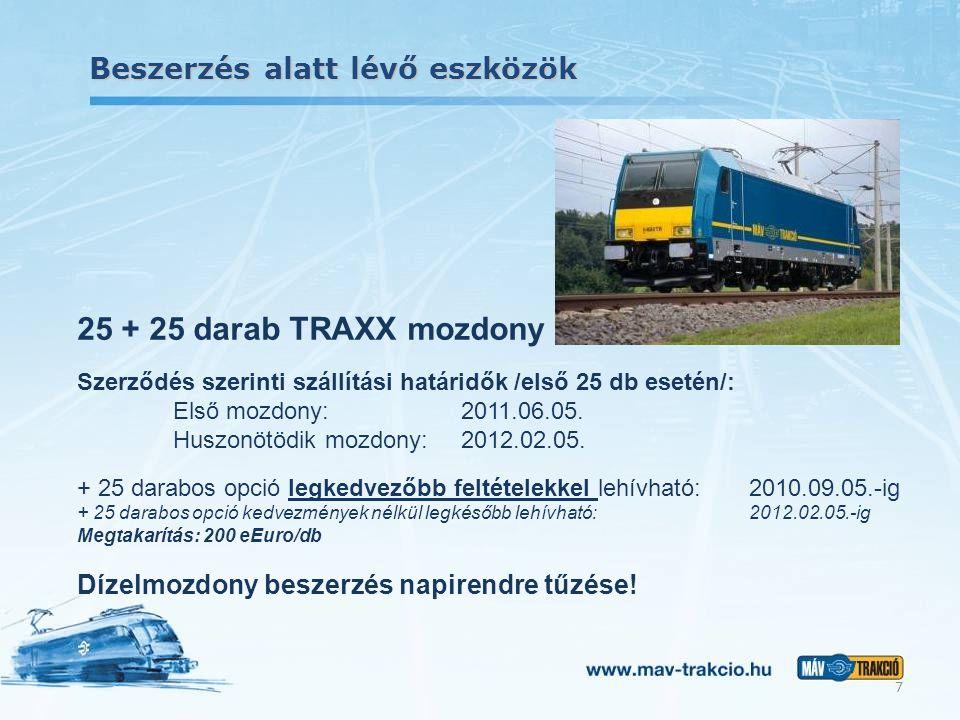 Beszerzés alatt lévő eszközök 7 25 + 25 darab TRAXX mozdony Szerződés szerinti szállítási határidők /első 25 db esetén/: Első mozdony:2011.06.05. Husz