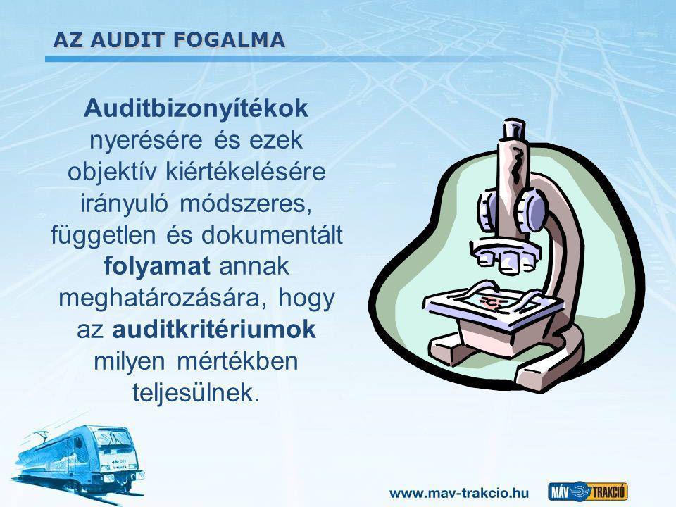 AZ AUDIT FOGALMA Auditbizonyítékok nyerésére és ezek objektív kiértékelésére irányuló módszeres, független és dokumentált folyamat annak meghatározásá