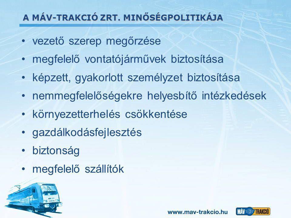 A MÁV-TRAKCIÓ ZRT. MINŐSÉGPOLITIKÁJA vezető szerep megőrzése megfelelő vontatójárművek biztosítása képzett, gyakorlott személyzet biztosítása nemmegfe