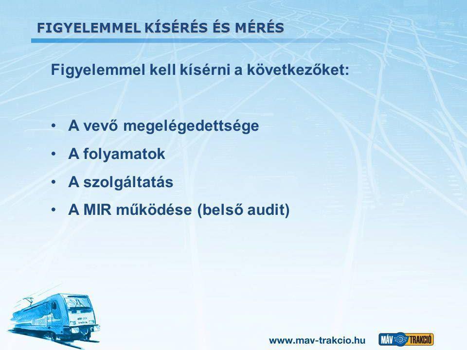 FIGYELEMMEL KÍSÉRÉS ÉS MÉRÉS Figyelemmel kell kísérni a következőket: A vevő megelégedettsége A folyamatok A szolgáltatás A MIR működése (belső audit)