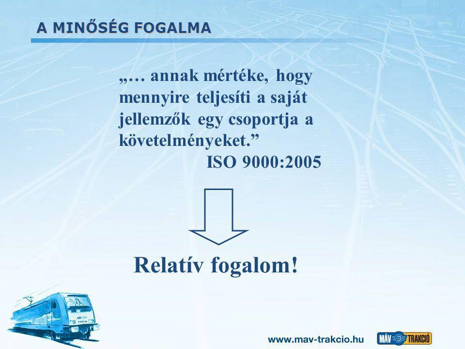 """A MINŐSÉG FOGALMA """"… annak mértéke, hogy mennyire teljesíti a saját jellemzők egy csoportja a követelményeket."""" ISO 9000:2005 Relatív fogalom!"""