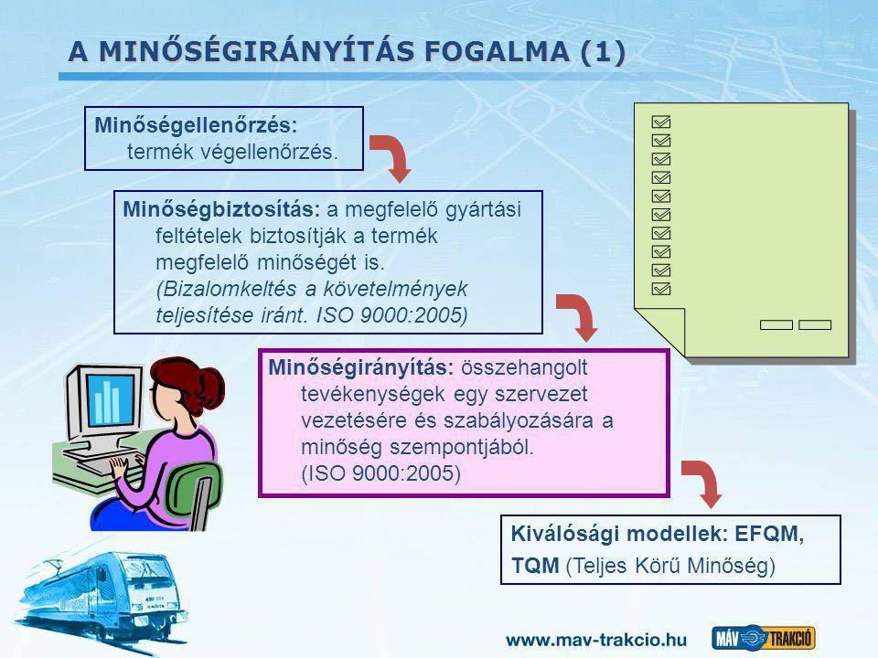 A MINŐSÉGIRÁNYÍTÁS FOGALMA (1) Minőségellenőrzés: termék végellenőrzés. Minőségbiztosítás: a megfelelő gyártási feltételek biztosítják a termék megfel
