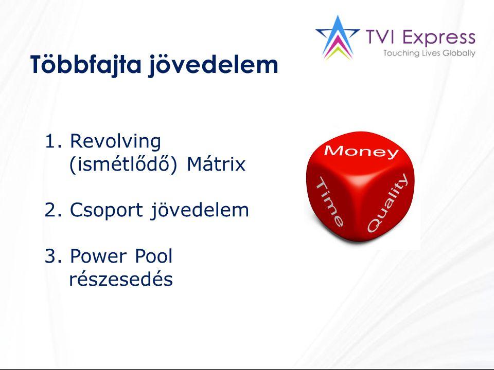 1. Revolving (ismétlődő) Mátrix 2. Csoport jövedelem 3. Power Pool részesedés Többfajta jövedelem