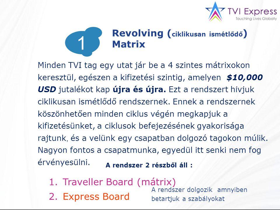 Minden TVI tag egy utat jár be a 4 szintes mátrixokon keresztül, egészen a kifizetési szintig, amelyen $10,000 USD jutalékot kap újra és újra.
