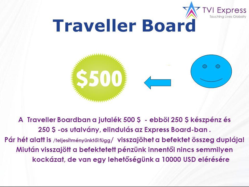 Traveller Board A Traveller Boardban a jutalék 500 $ - ebböl 250 $ készpénz és 250 $ -os utalvány, elindulás az Express Board-ban.