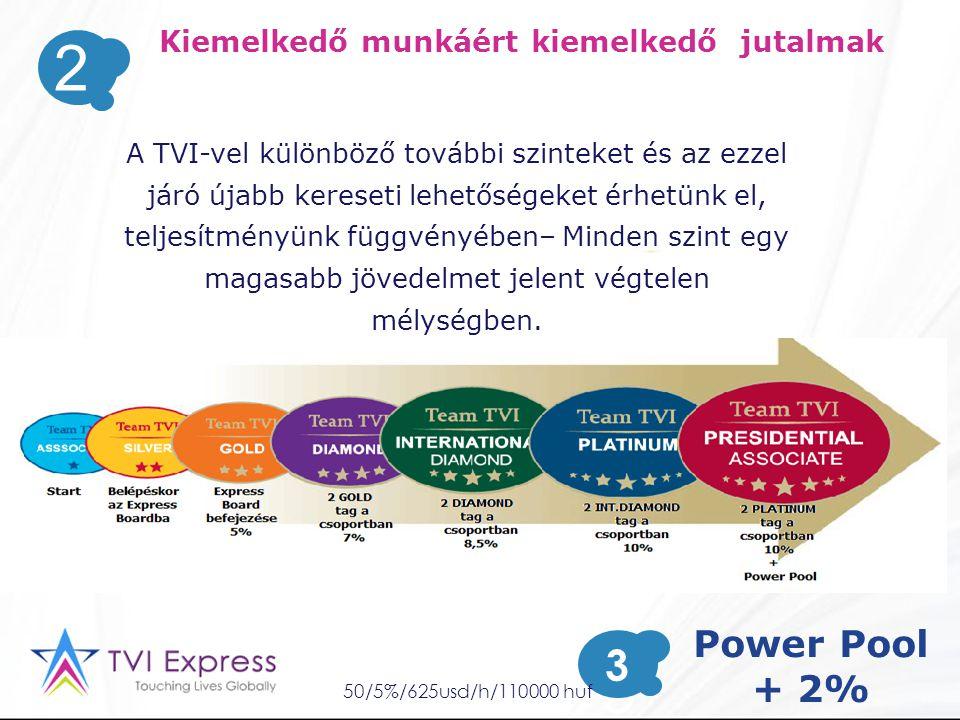 Kiemelkedő munkáért kiemelkedő jutalmak A TVI-vel különböző további szinteket és az ezzel járó újabb kereseti lehetőségeket érhetünk el, teljesítményünk függvényében– Minden szint egy magasabb jövedelmet jelent végtelen mélységben.