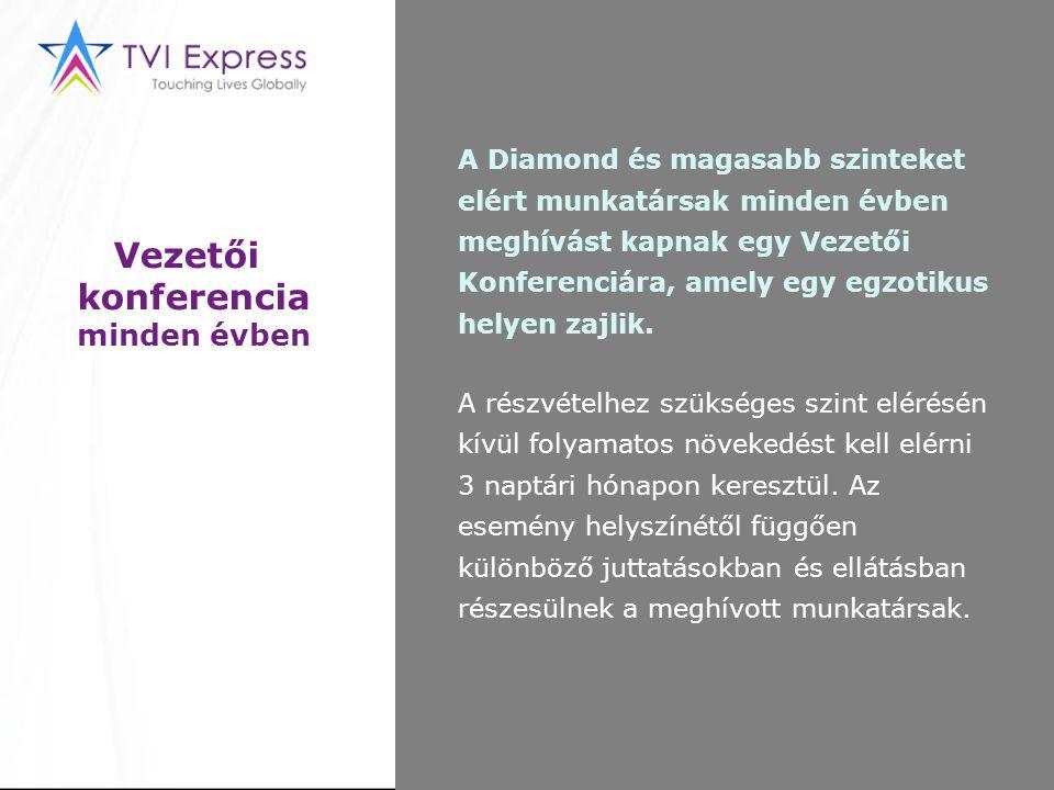 Vezetői konferencia minden évben A Diamond és magasabb szinteket elért munkatársak minden évben meghívást kapnak egy Vezetői Konferenciára, amely egy egzotikus helyen zajlik.