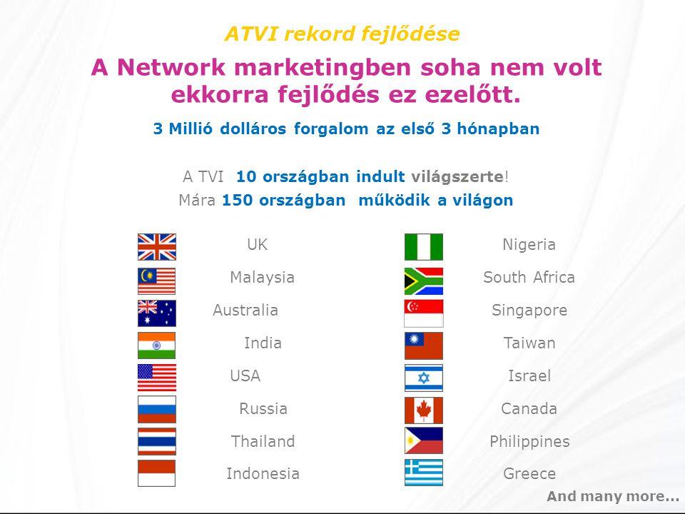 ATVI rekord fejlődése A Network marketingben soha nem volt ekkorra fejlődés ez ezelőtt. 3 Millió dolláros forgalom az első 3 hónapban (January 2009) A