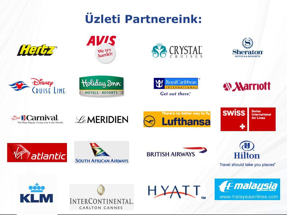 Üzleti Partnereink: