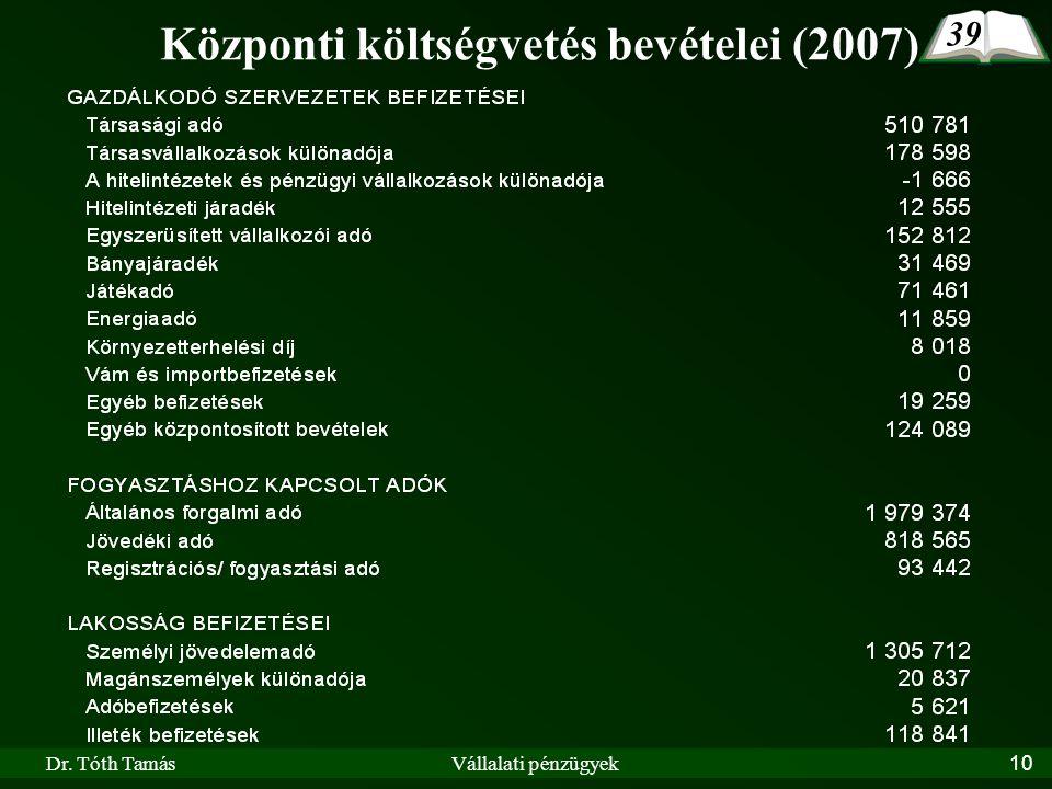 Dr. Tóth TamásVállalati pénzügyek10 Központi költségvetés bevételei (2007) 39