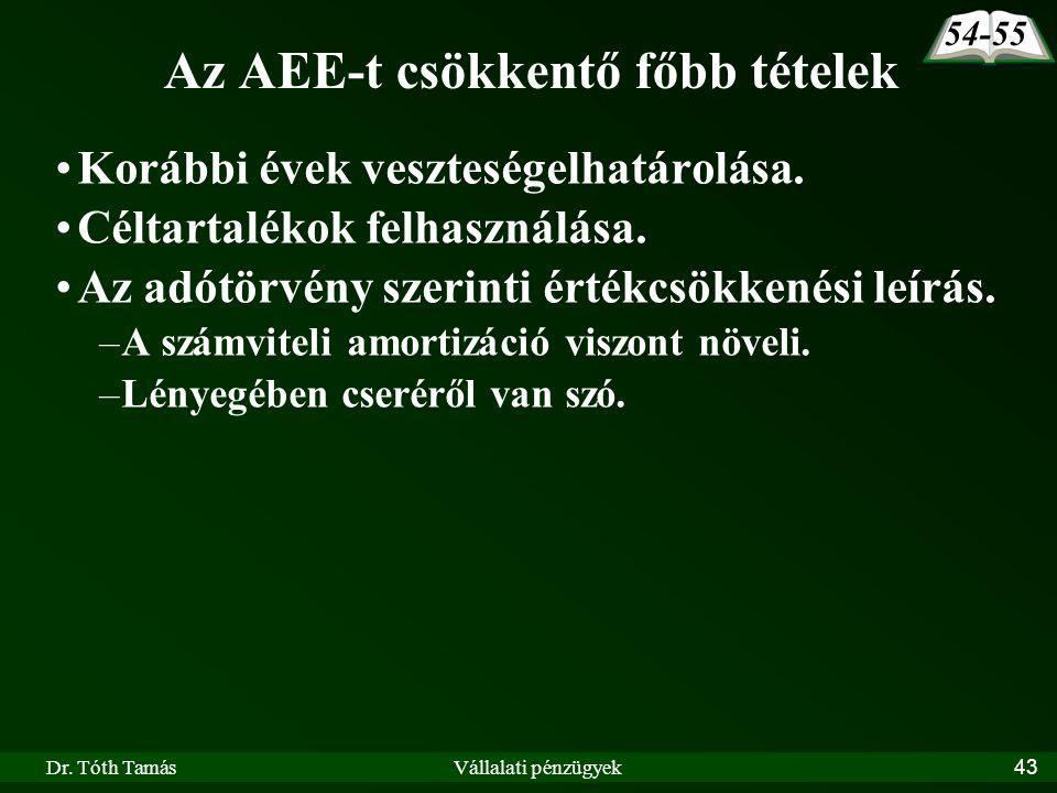 Dr. Tóth TamásVállalati pénzügyek43 Az AEE-t csökkentő főbb tételek Korábbi évek veszteségelhatárolása. Céltartalékok felhasználása. Az adótörvény sze