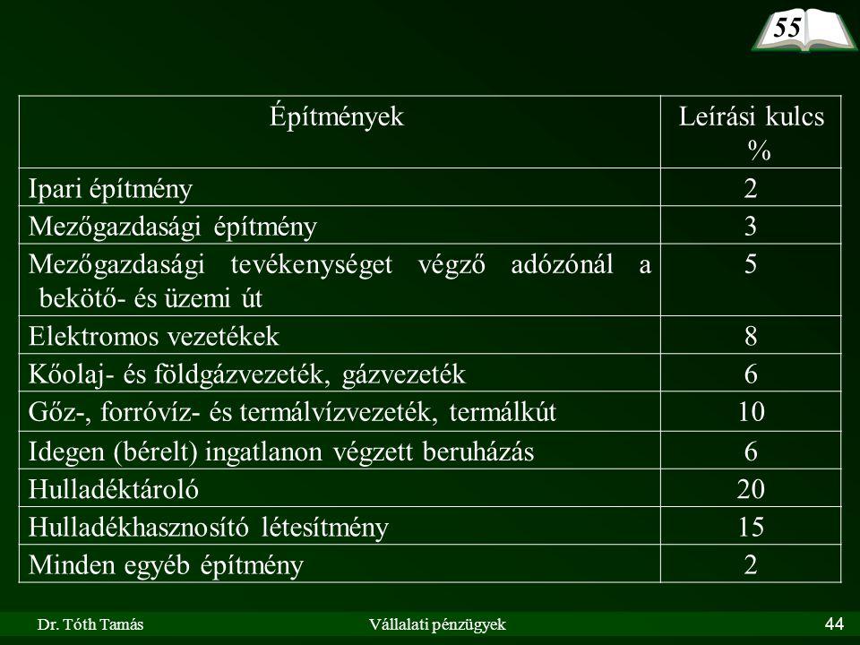 Dr. Tóth TamásVállalati pénzügyek44 ÉpítményekLeírási kulcs % Ipari építmény2 Mezőgazdasági építmény3 Mezőgazdasági tevékenységet végző adózónál a bek
