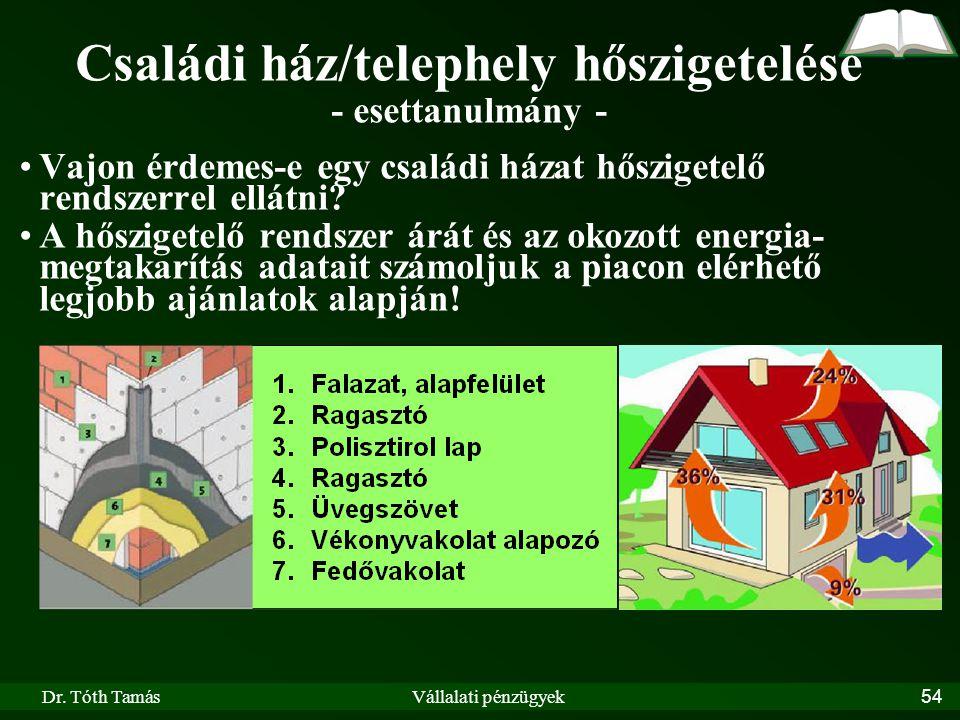 Dr. Tóth TamásVállalati pénzügyek54 Családi ház/telephely hőszigetelése - esettanulmány - Vajon érdemes-e egy családi házat hőszigetelő rendszerrel el