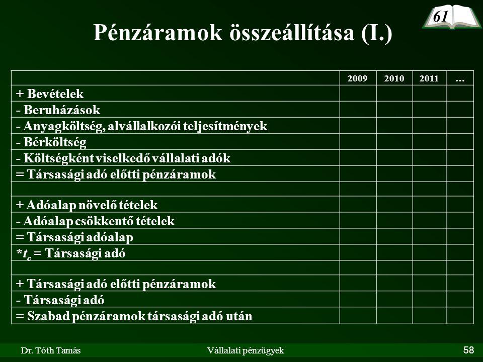 Dr. Tóth TamásVállalati pénzügyek58 200920102011… + Bevételek - Beruházások - Anyagköltség, alvállalkozói teljesítmények - Bérköltség - Költségként vi