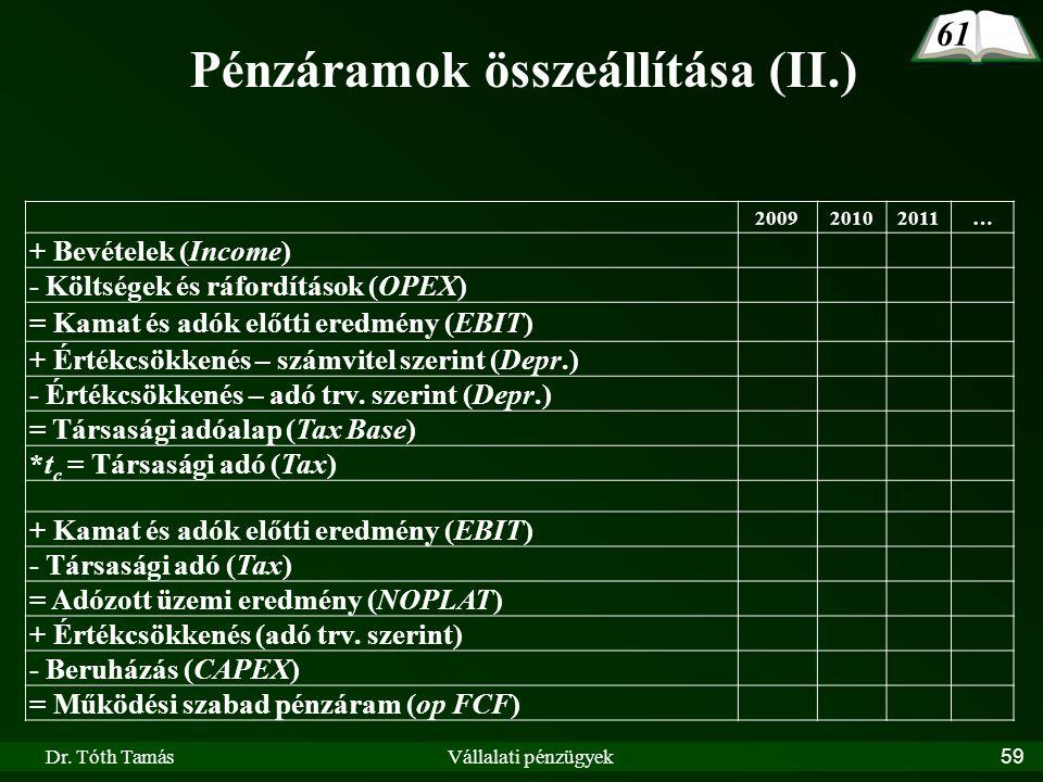 Dr. Tóth TamásVállalati pénzügyek59 200920102011… + Bevételek (Income) - Költségek és ráfordítások (OPEX) = Kamat és adók előtti eredmény (EBIT) + Ért