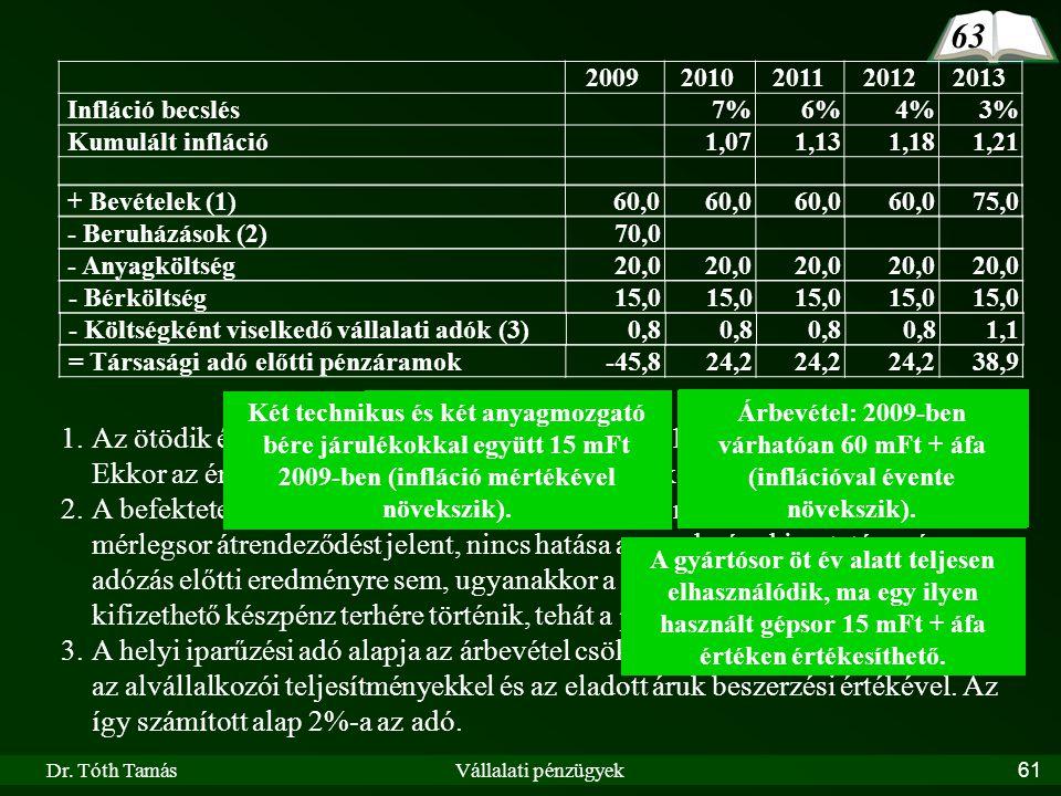 Dr. Tóth TamásVállalati pénzügyek61 20092010201120122013 Infláció becslés7%6%4%3% Kumulált infláció1,071,131,181,21 1.Az ötödik évben a gépsor értékes
