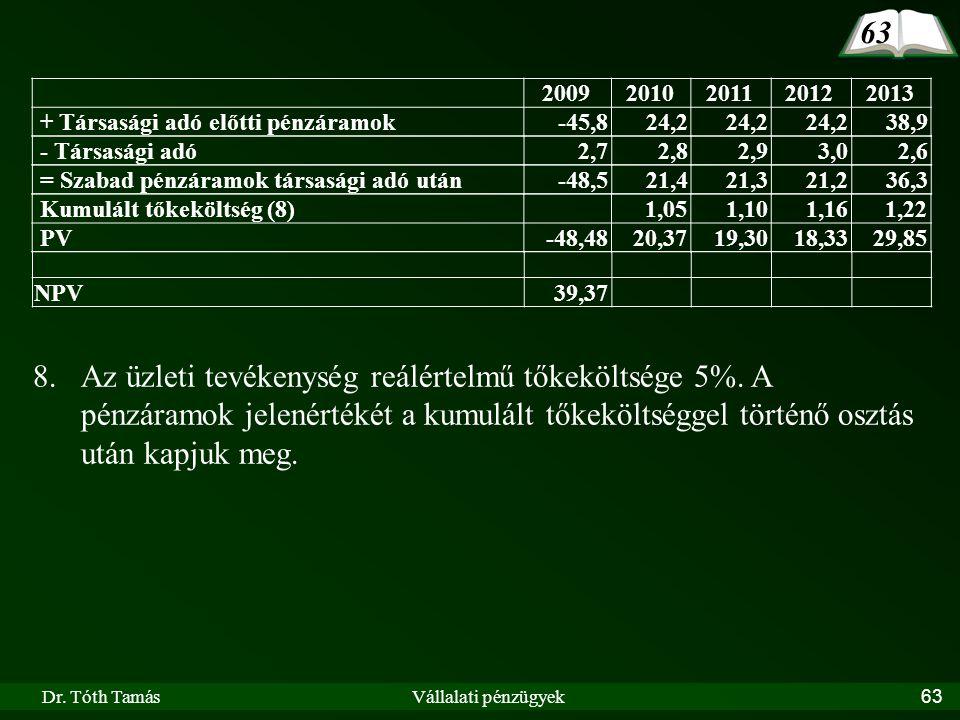 Dr. Tóth TamásVállalati pénzügyek63 20092010201120122013 + Társasági adó előtti pénzáramok-45,824,2 38,9 8.Az üzleti tevékenység reálértelmű tőkekölts