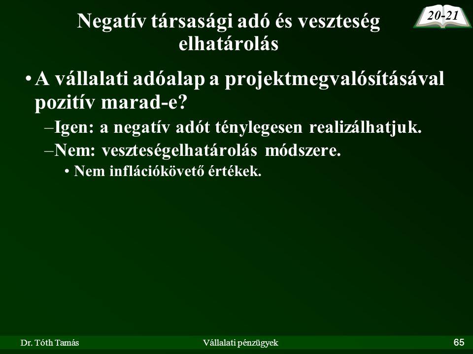 Dr. Tóth TamásVállalati pénzügyek65 Negatív társasági adó és veszteség elhatárolás A vállalati adóalap a projektmegvalósításával pozitív marad-e? –Ige