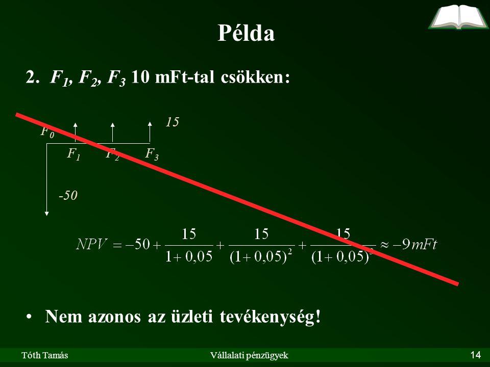 Tóth TamásVállalati pénzügyek14 Példa 2.