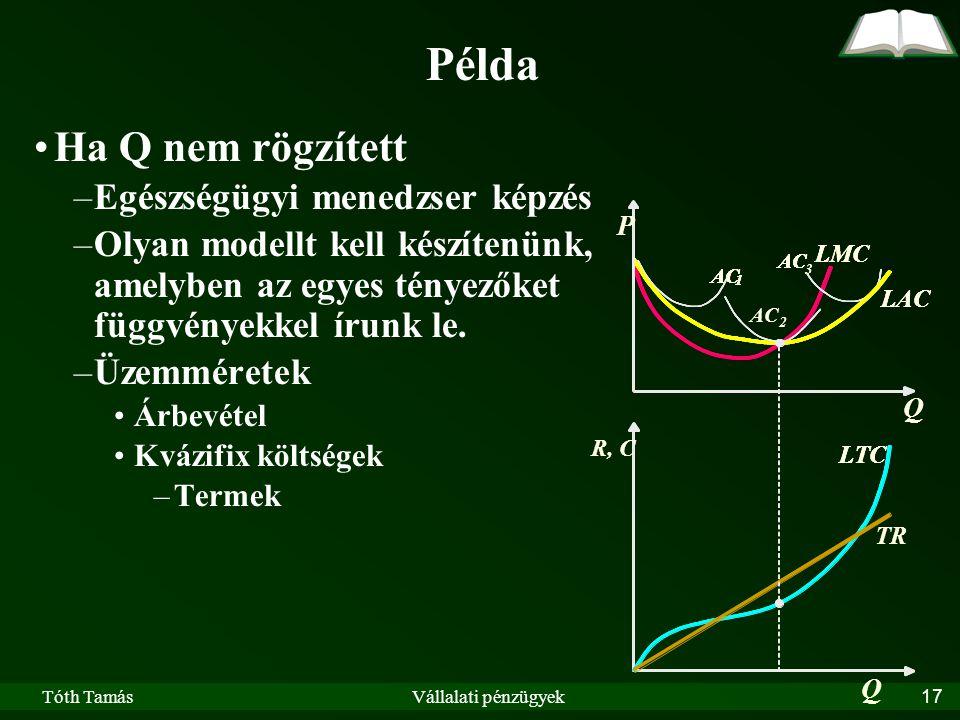 Tóth TamásVállalati pénzügyek17 Példa Ha Q nem rögzített –Egészségügyi menedzser képzés –Olyan modellt kell készítenünk, amelyben az egyes tényezőket függvényekkel írunk le.