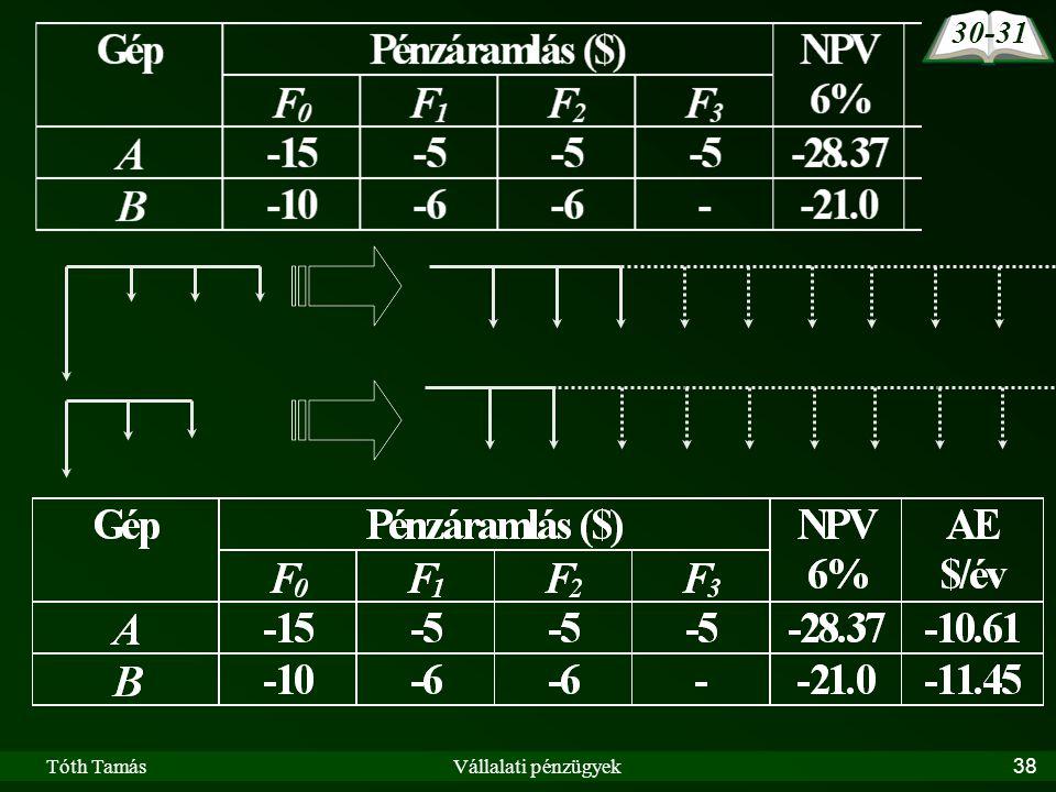 Tóth TamásVállalati pénzügyek38 30-31