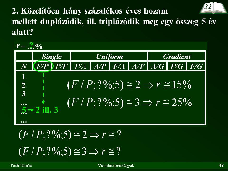 Tóth TamásVállalati pénzügyek48 2. Közelítően hány százalékos éves hozam mellett duplázódik, ill.
