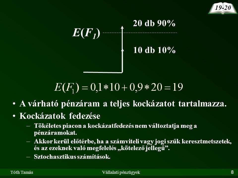 Tóth TamásVállalati pénzügyek8 20 db 90% E(F1)E(F1) 10 db 10% A várható pénzáram a teljes kockázatot tartalmazza.