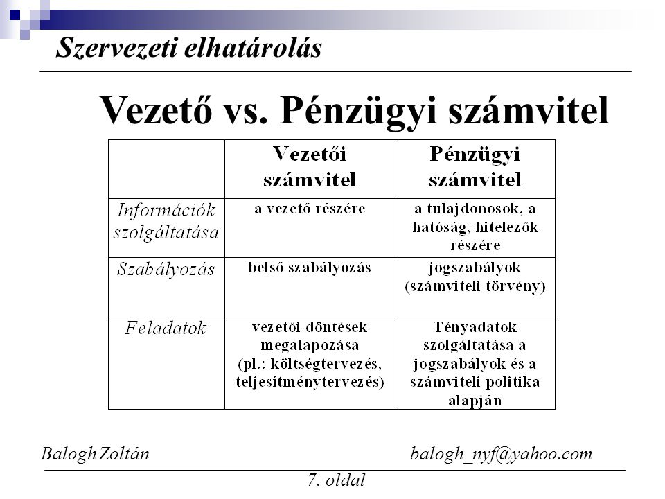 Balogh Zoltán balogh_nyf@yahoo.com 7. oldal Szervezeti elhatárolás Vezető vs. Pénzügyi számvitel