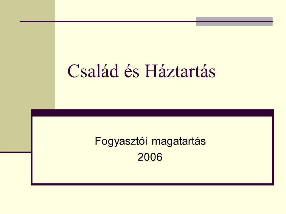 Család és Háztartás Fogyasztói magatartás 2006