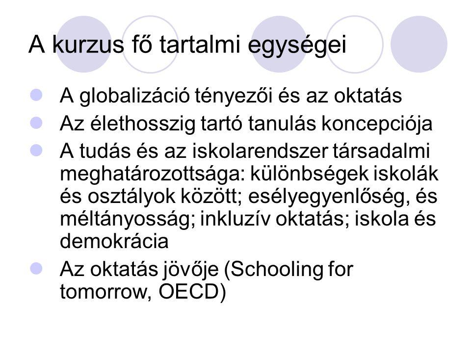 A kurzus fő tartalmi egységei A globalizáció tényezői és az oktatás Az élethosszig tartó tanulás koncepciója A tudás és az iskolarendszer társadalmi meghatározottsága: különbségek iskolák és osztályok között; esélyegyenlőség, és méltányosság; inkluzív oktatás; iskola és demokrácia Az oktatás jövője (Schooling for tomorrow, OECD)