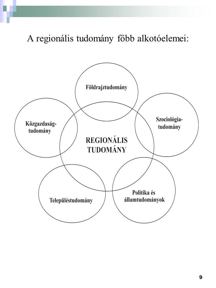 9 A regionális tudomány főbb alkotóelemei: