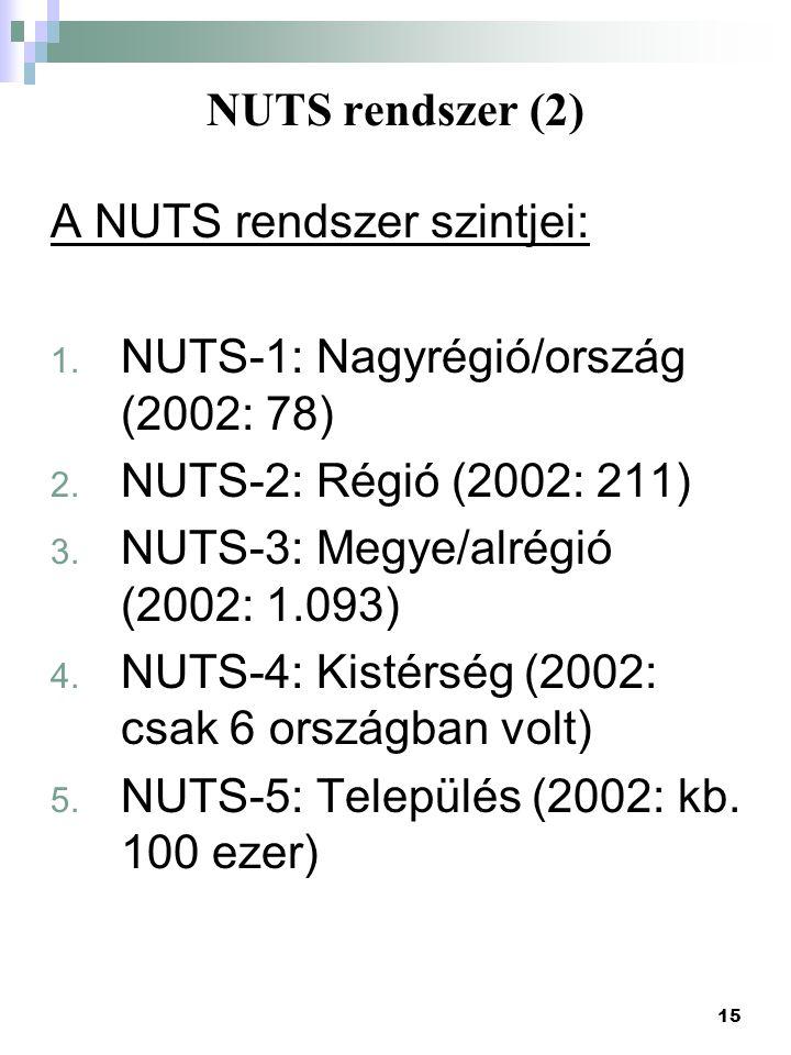 15 NUTS rendszer (2) A NUTS rendszer szintjei: 1. NUTS-1: Nagyrégió/ország (2002: 78) 2. NUTS-2: Régió (2002: 211) 3. NUTS-3: Megye/alrégió (2002: 1.0