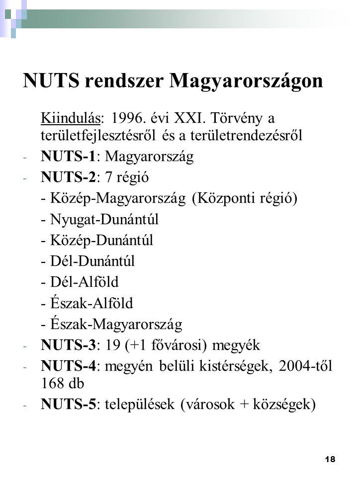 18 NUTS rendszer Magyarországon Kiindulás: 1996. évi XXI. Törvény a területfejlesztésről és a területrendezésről - NUTS-1: Magyarország - NUTS-2: 7 ré