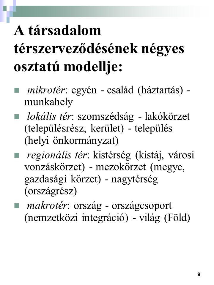 9 A társadalom térszerveződésének négyes osztatú modellje: mikrotér: egyén - család (háztartás) - munkahely lokális tér: szomszédság - lakókörzet (tel