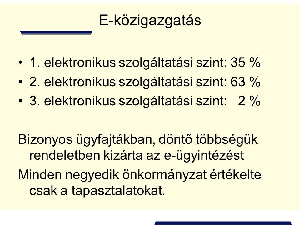 E-közigazgatás 1. elektronikus szolgáltatási szint: 35 % 2. elektronikus szolgáltatási szint: 63 % 3. elektronikus szolgáltatási szint: 2 % Bizonyos ü