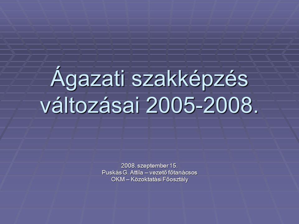 Ágazati szakképzés változásai 2005-2008. 2008. szeptember 15. Puskás G. Attila – vezető főtanácsos OKM – Közoktatási Főosztály